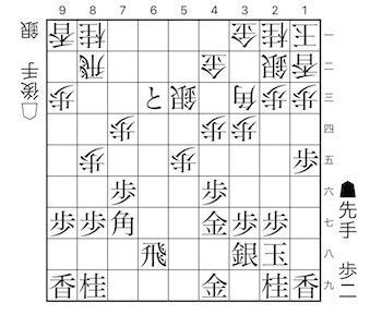 Kifu for iPhoneで作成した局面図